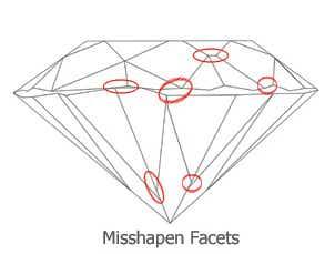 Mishappen Facets