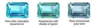 Gemstone Color